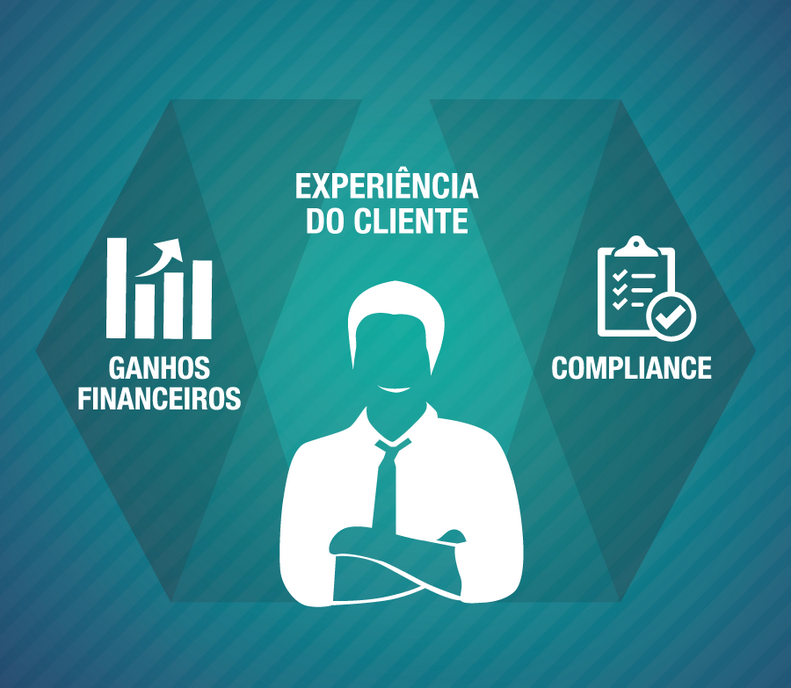 transformar sua empresa digitalmente